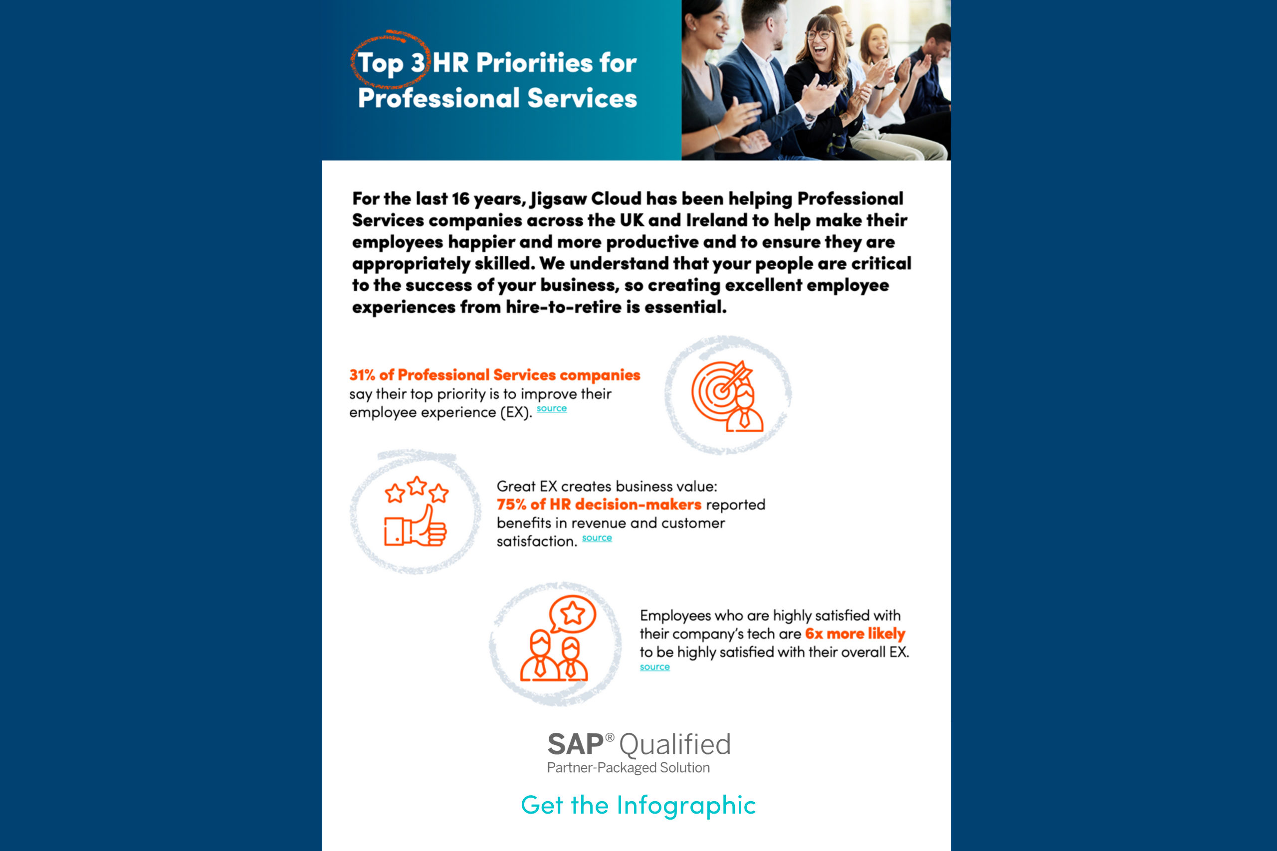 Smart Start Professional Services Infographic from Jigsaw Cloud